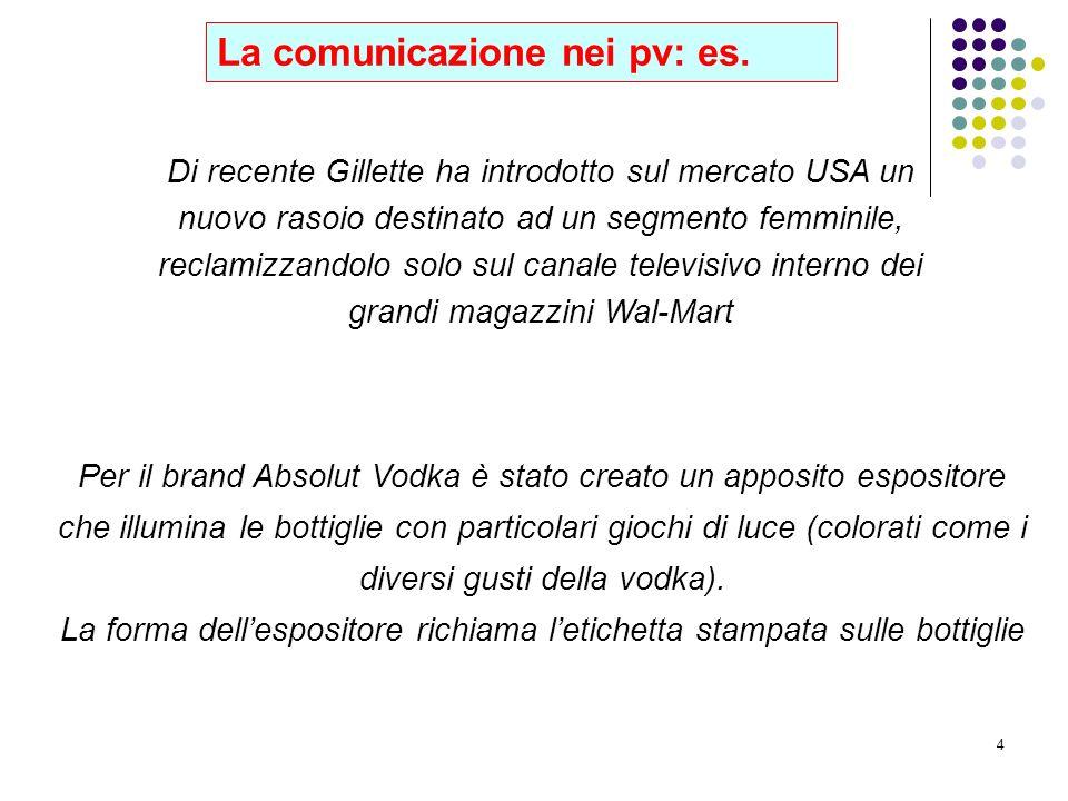 La comunicazione nei pv: es.