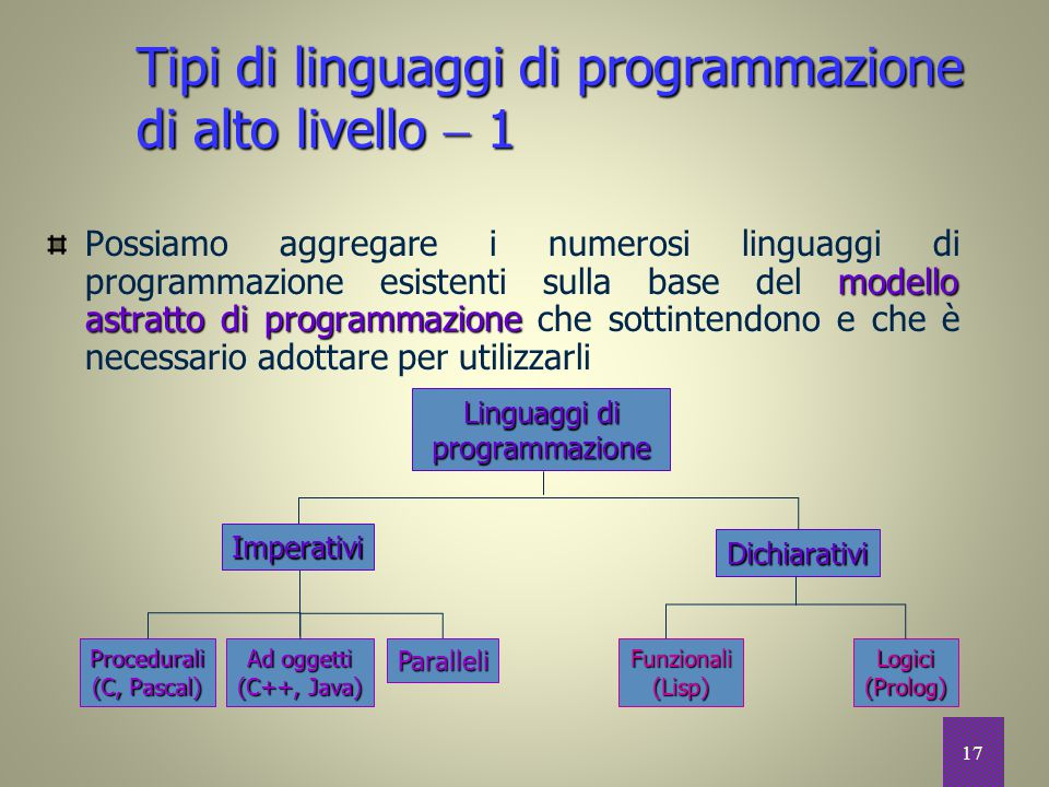 Tipi di linguaggi di programmazione di alto livello  1