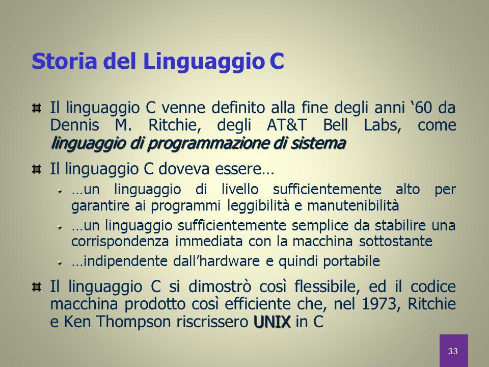 Storia del Linguaggio C