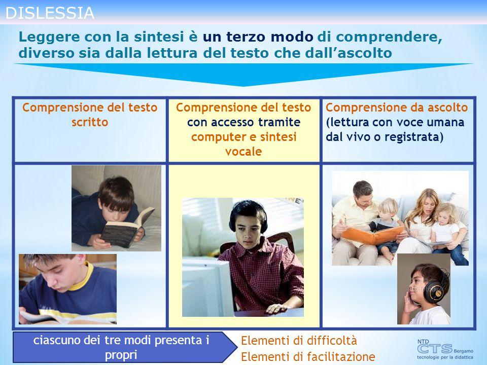 DISLESSIA Leggere con la sintesi è un terzo modo di comprendere, diverso sia dalla lettura del testo che dall'ascolto.