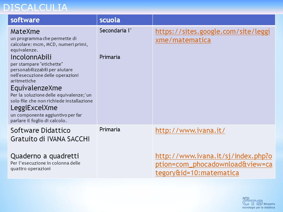 DISCALCULIA software scuola MateXme IncolonnAbili EquivalenzeXme