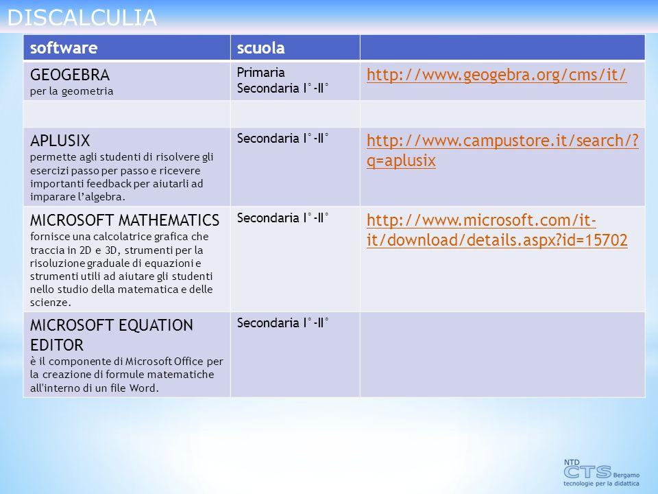 DISCALCULIA software scuola GEOGEBRA http://www.geogebra.org/cms/it/