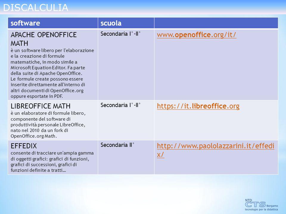 DISCALCULIA software scuola APACHE OPENOFFICE MATH
