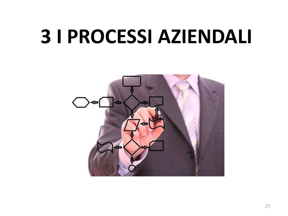 3 i processi aziendali