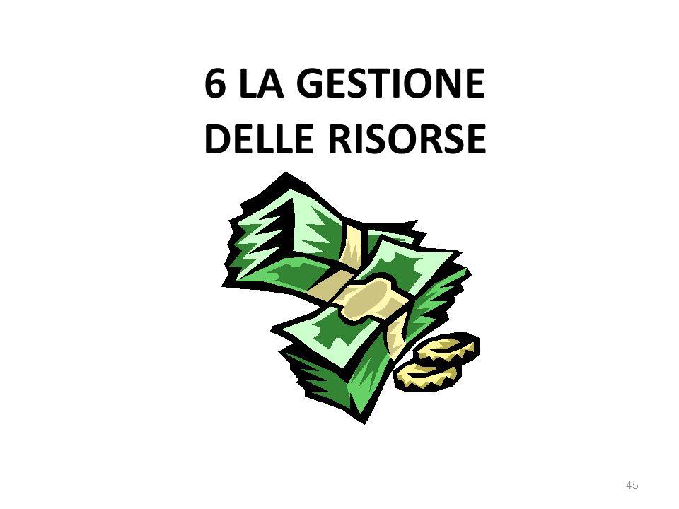 6 la gestione delle risorse