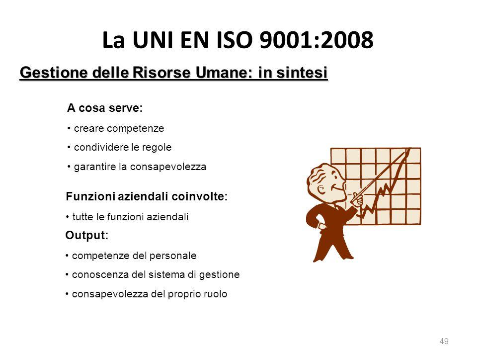 La UNI EN ISO 9001:2008 Gestione delle Risorse Umane: in sintesi