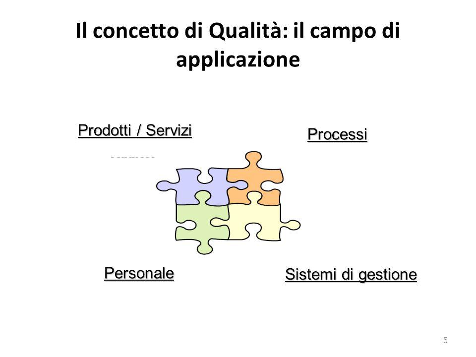 Il concetto di Qualità: il campo di applicazione
