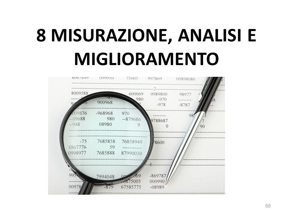 8 misurazione, analisi e miglioramento