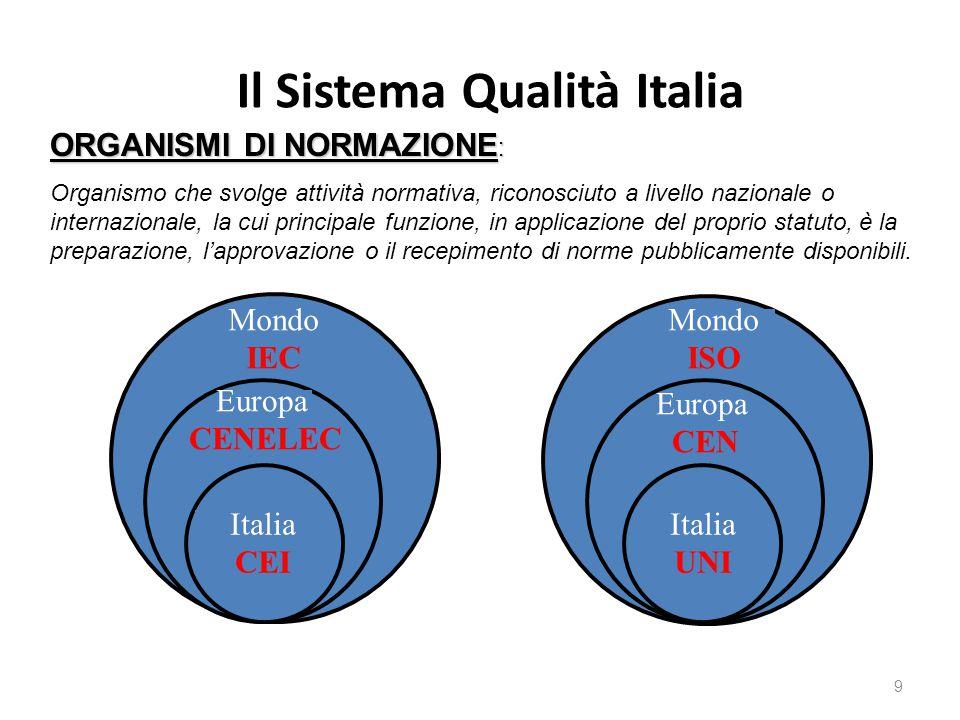 Il Sistema Qualità Italia