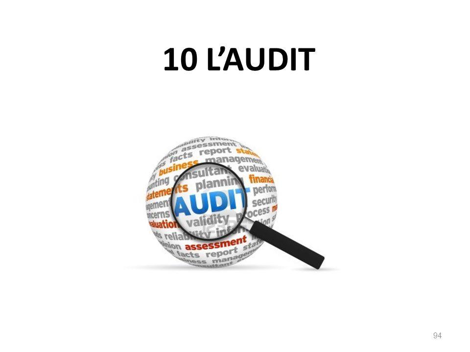 10 l'audit