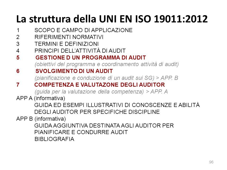 La struttura della UNI EN ISO 19011:2012