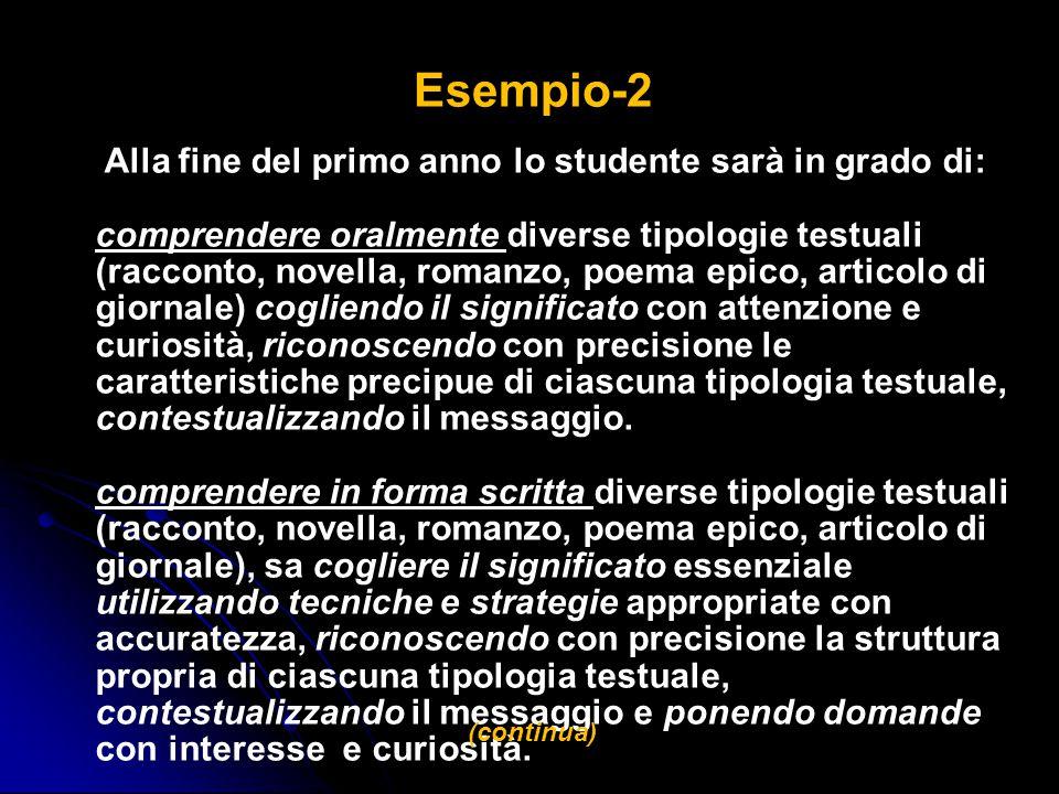 Esempio-2 Alla fine del primo anno lo studente sarà in grado di: