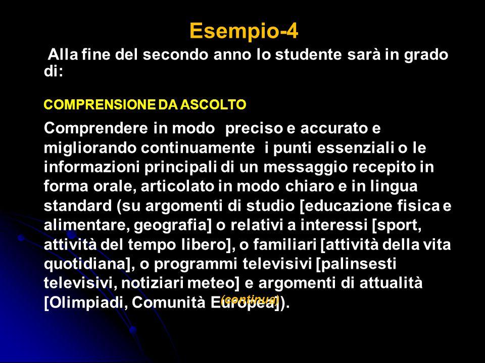 Esempio-4 Alla fine del secondo anno lo studente sarà in grado di: