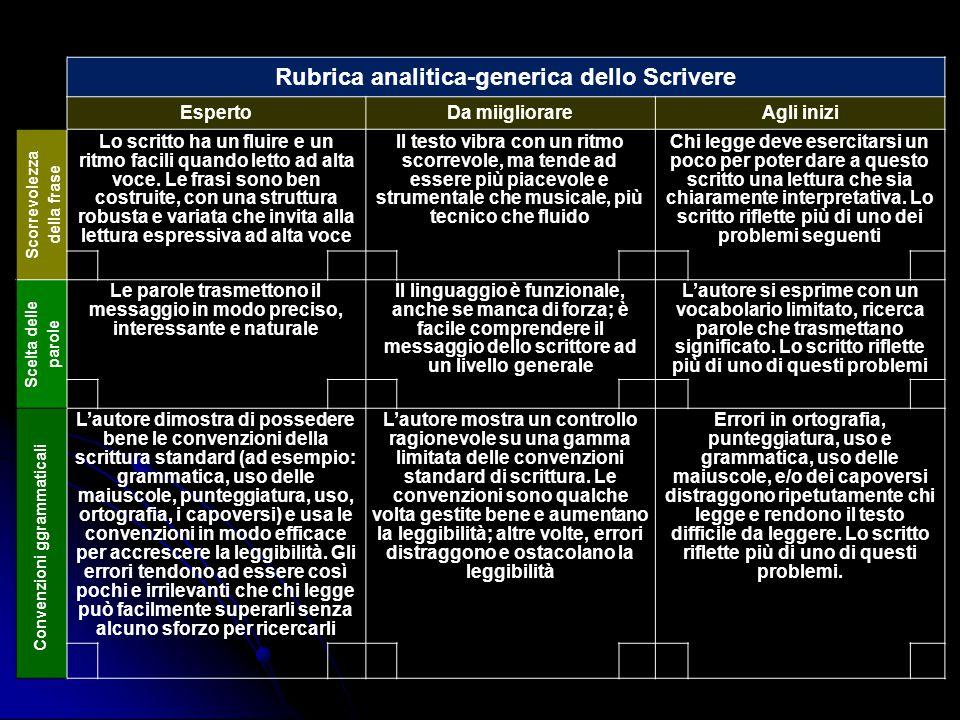 Rubrica analitica-generica dello Scrivere