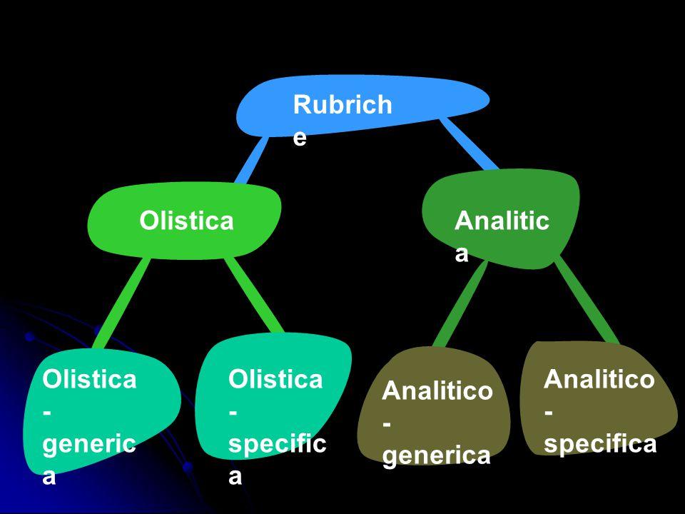 Rubriche Analitica Olistica Olistica-specifica Analitico- generica