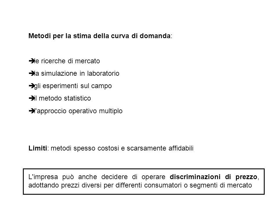 Metodi per la stima della curva di domanda: