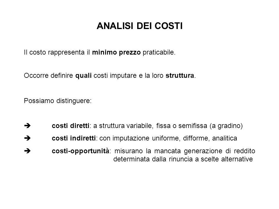 ANALISI DEI COSTI Il costo rappresenta il minimo prezzo praticabile.