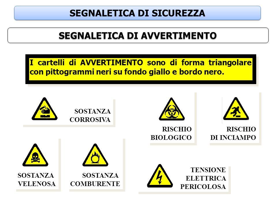 SEGNALETICA DI SICUREZZA SEGNALETICA DI AVVERTIMENTO
