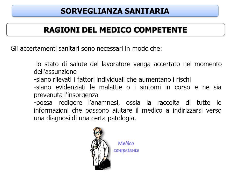 SORVEGLIANZA SANITARIA RAGIONI DEL MEDICO COMPETENTE