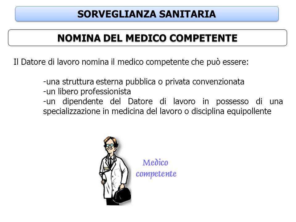 SORVEGLIANZA SANITARIA NOMINA DEL MEDICO COMPETENTE