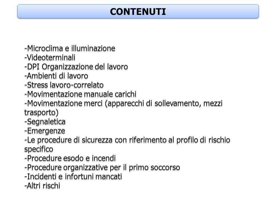 CONTENUTI -Microclima e illuminazione -Videoterminali