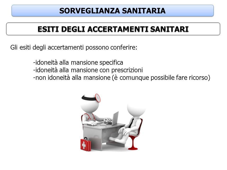 SORVEGLIANZA SANITARIA ESITI DEGLI ACCERTAMENTI SANITARI