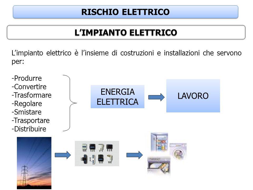 RISCHIO ELETTRICO L'IMPIANTO ELETTRICO