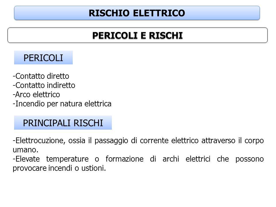 RISCHIO ELETTRICO PERICOLI E RISCHI