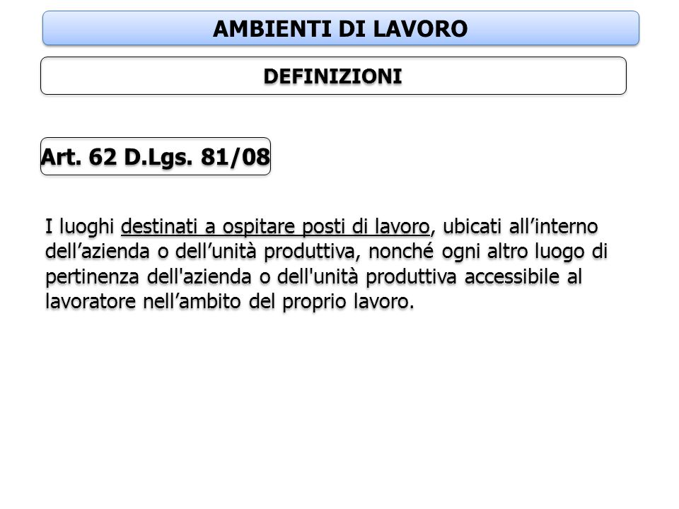 AMBIENTI DI LAVORO Art. 62 D.Lgs. 81/08