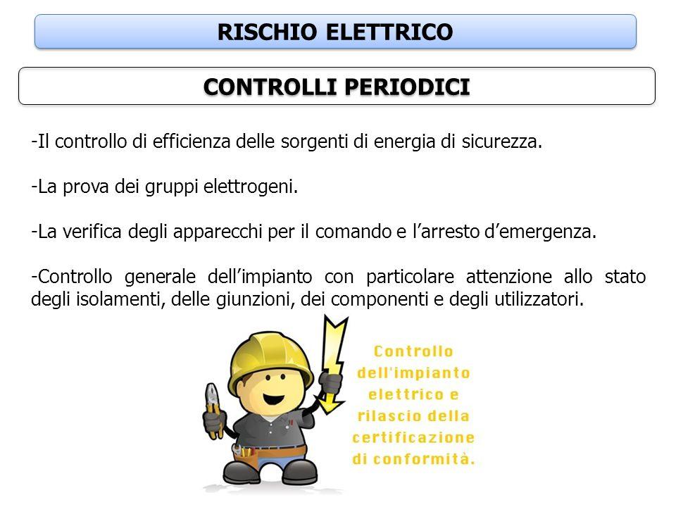RISCHIO ELETTRICO CONTROLLI PERIODICI