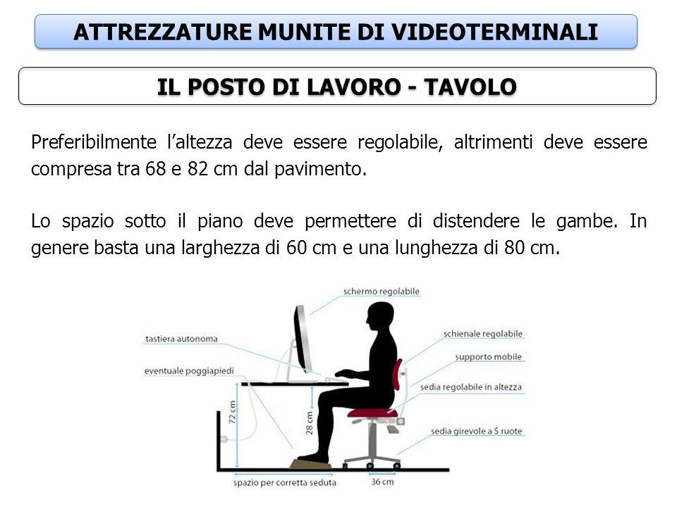 ATTREZZATURE MUNITE DI VIDEOTERMINALI IL POSTO DI LAVORO - TAVOLO