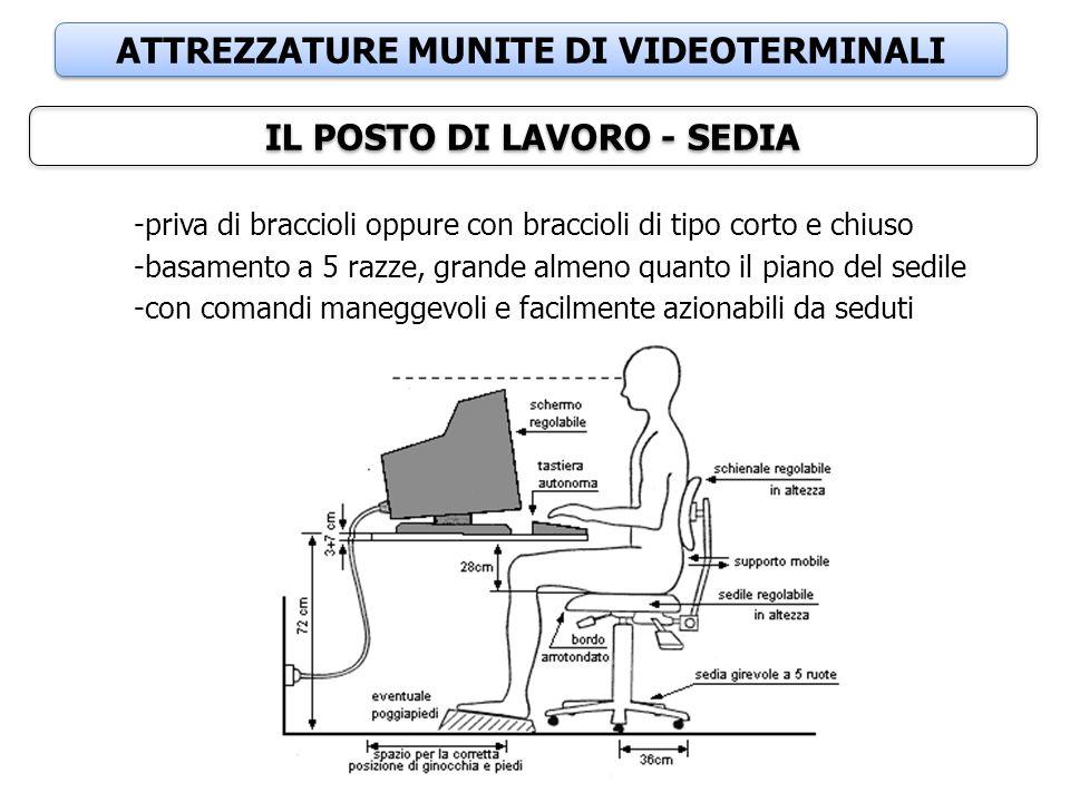 ATTREZZATURE MUNITE DI VIDEOTERMINALI IL POSTO DI LAVORO - SEDIA