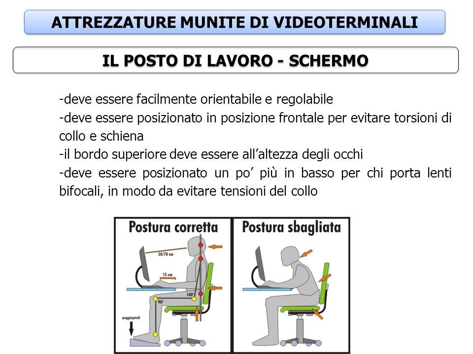 ATTREZZATURE MUNITE DI VIDEOTERMINALI IL POSTO DI LAVORO - SCHERMO