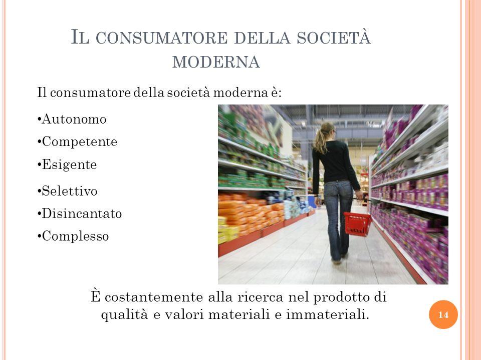 Il consumatore della società moderna