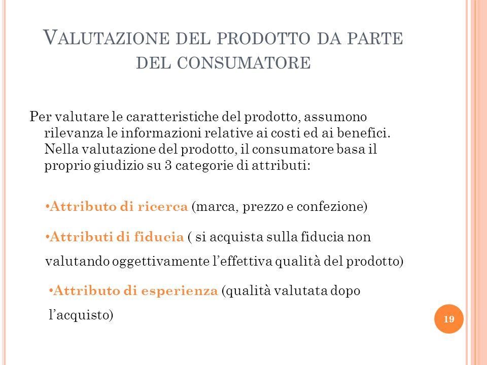 Valutazione del prodotto da parte del consumatore
