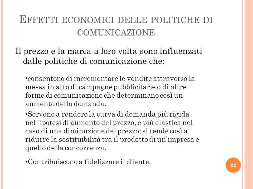 Effetti economici delle politiche di comunicazione
