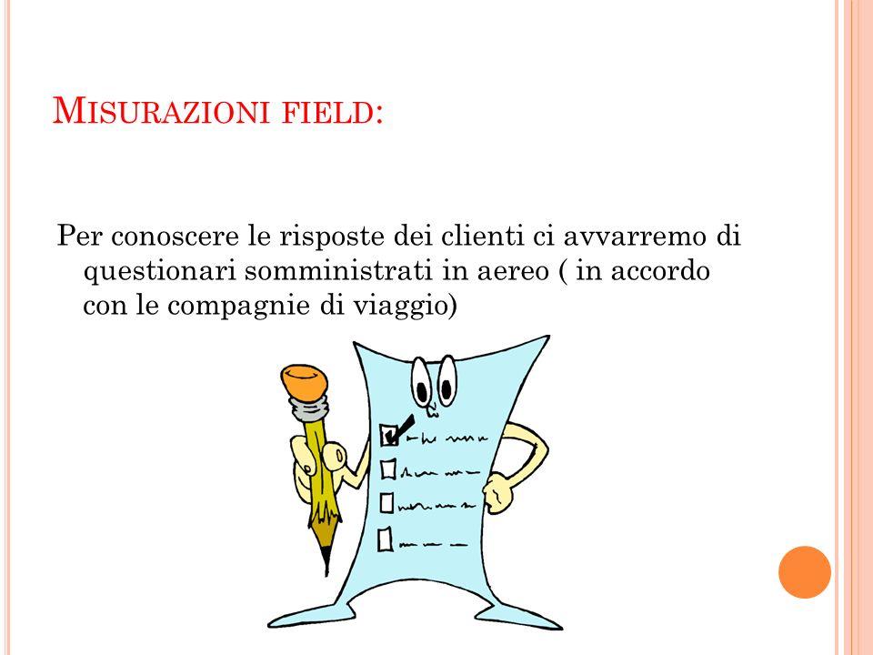 Misurazioni field: