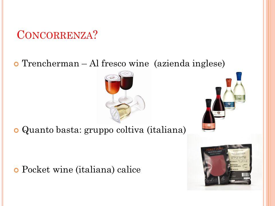 Concorrenza Trencherman – Al fresco wine (azienda inglese)