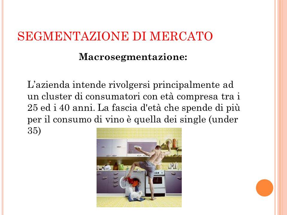 SEGMENTAZIONE DI MERCATO