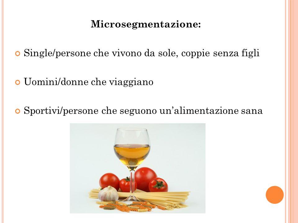 Microsegmentazione: Single/persone che vivono da sole, coppie senza figli. Uomini/donne che viaggiano.