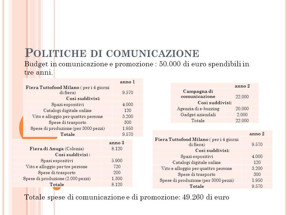 Politiche di comunicazione