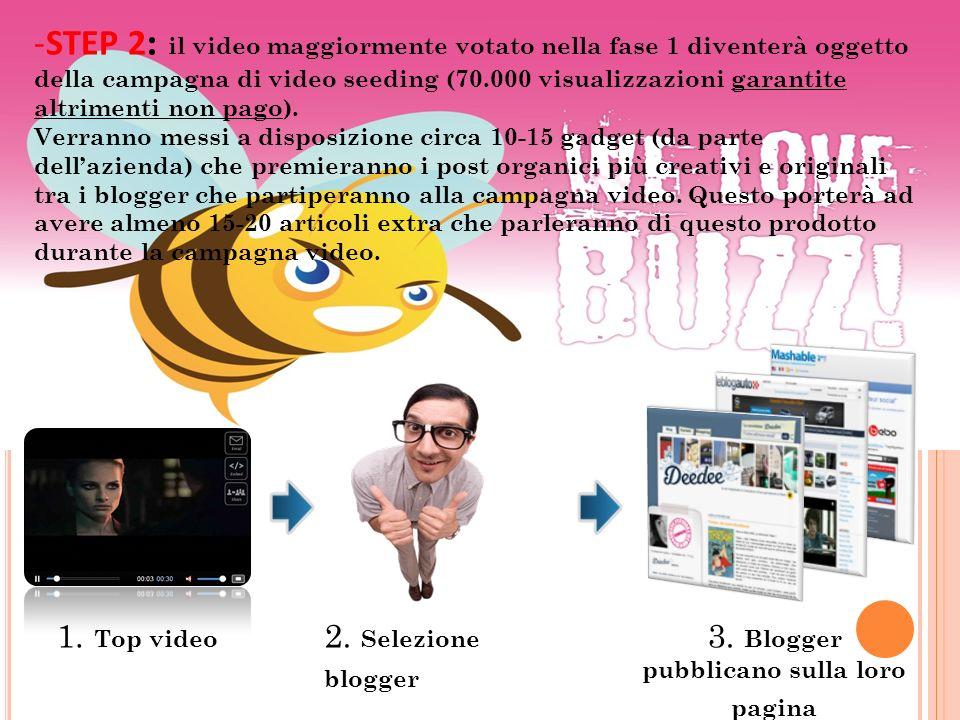 3. Blogger pubblicano sulla loro pagina