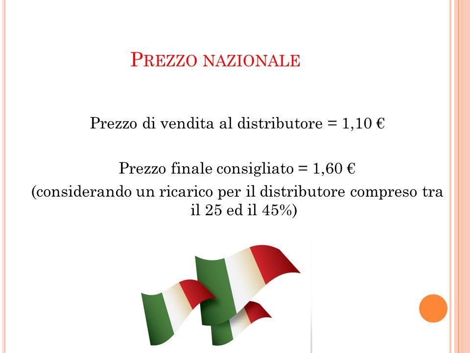 Prezzo nazionale Prezzo di vendita al distributore = 1,10 €