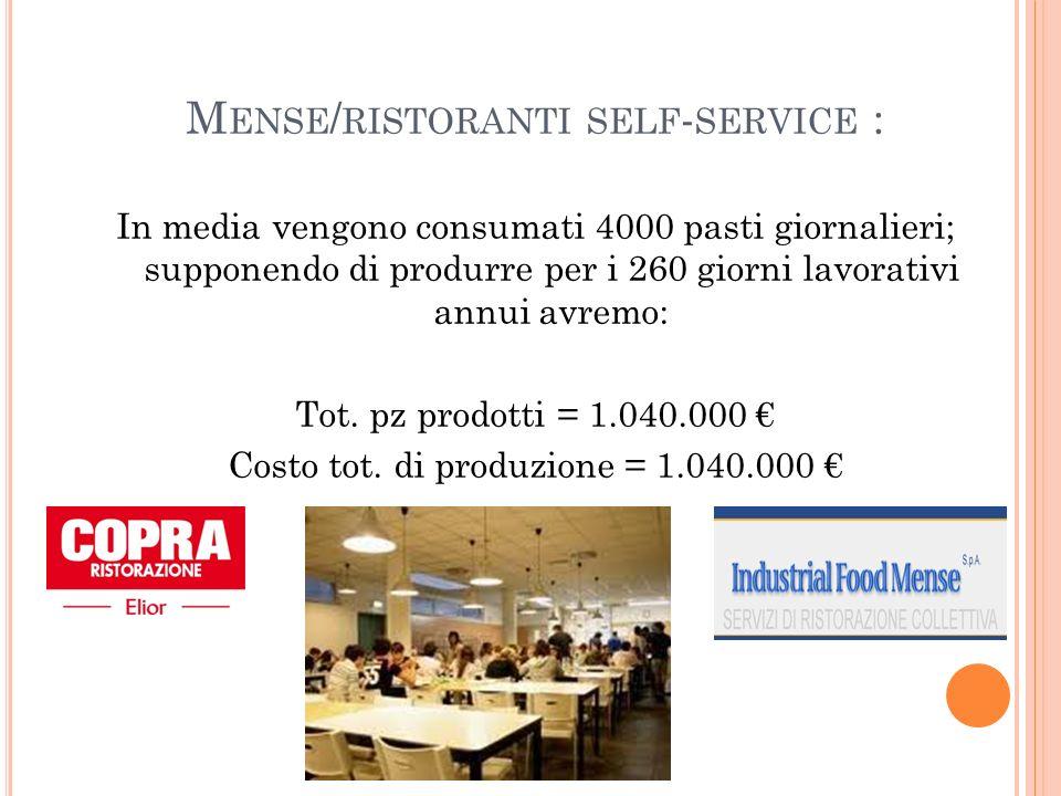 Mense/ristoranti self-service :