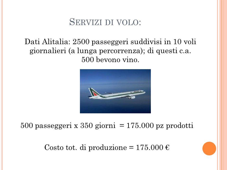 Servizi di volo:
