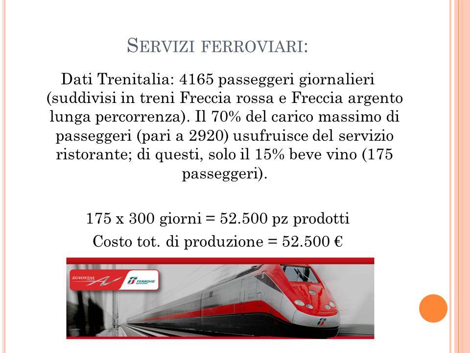 Servizi ferroviari: