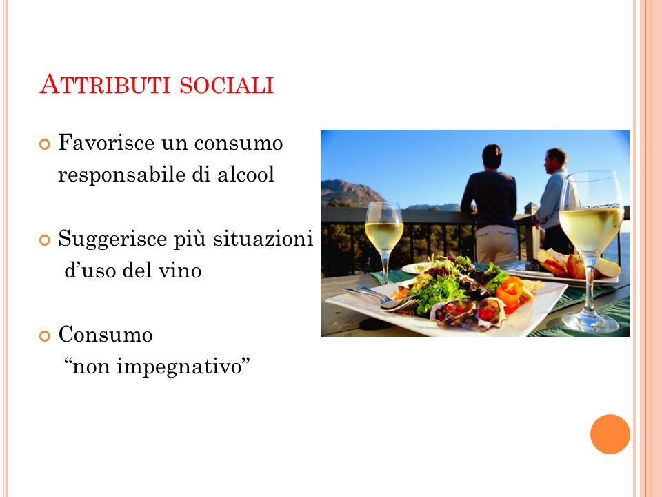 Attributi sociali Favorisce un consumo responsabile di alcool