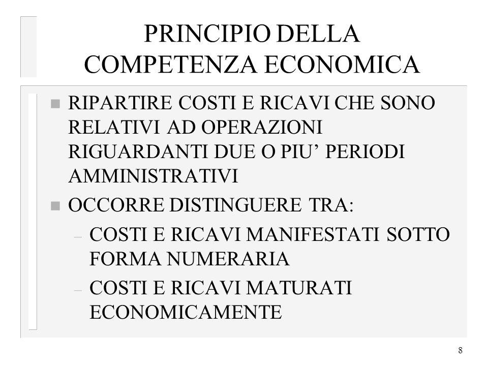PRINCIPIO DELLA COMPETENZA ECONOMICA