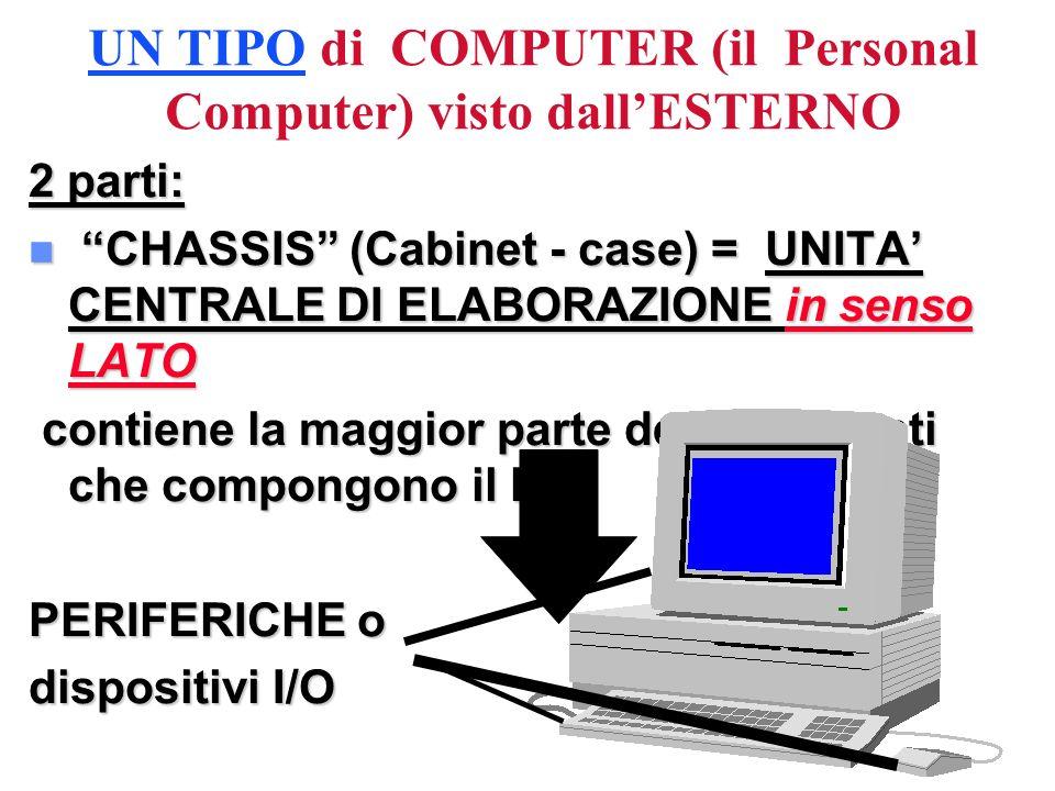 UN TIPO di COMPUTER (il Personal Computer) visto dall'ESTERNO