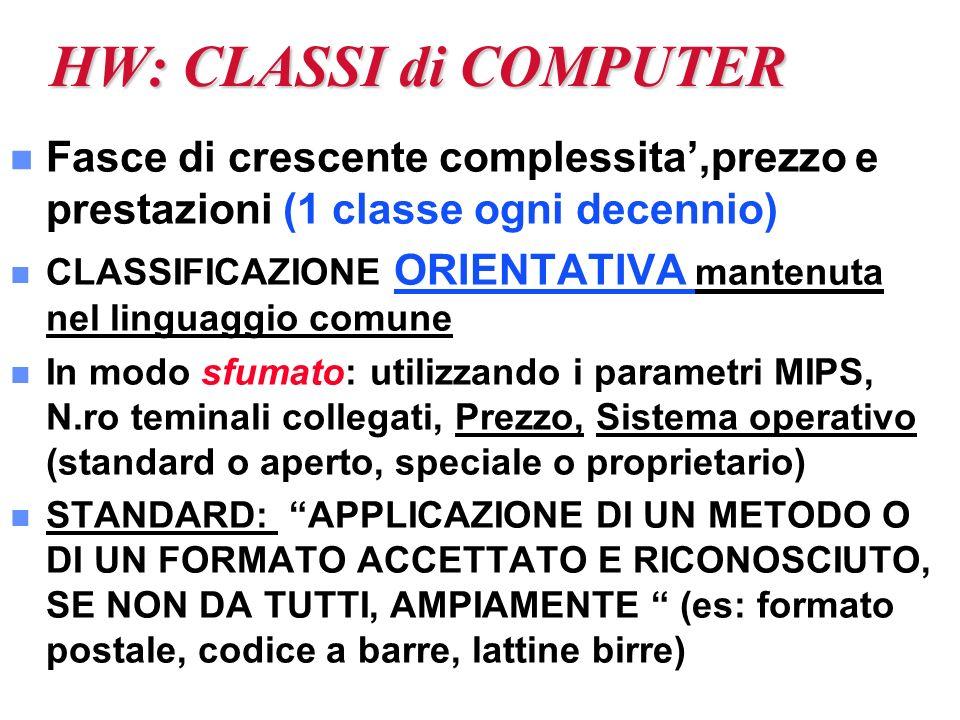 HW: CLASSI di COMPUTER Fasce di crescente complessita',prezzo e prestazioni (1 classe ogni decennio)